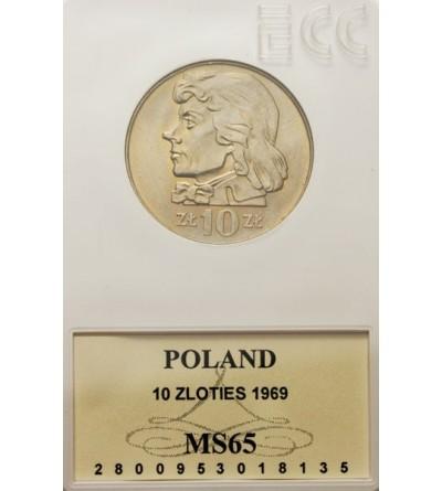 PRL 10 złotych 1969, Kościuszko, GCN MS65