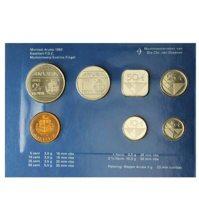 Aruba 1994. Zestaw rocznikowy monet